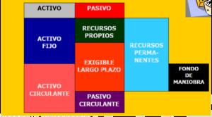 Plan Financiero para PYMES